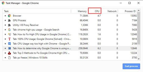 استفاده زیاد کروم از CPU