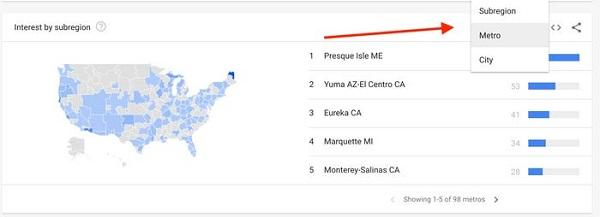 نحوه دیدن مطالب پربازدید در گوگل