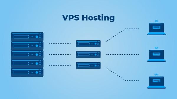 VPS چیست؟