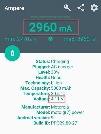 چگونه بفهمیم گوشی شما سریع شارژ می شود یا خیر